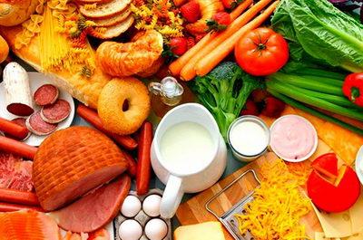 Продукты диеты по группе крови
