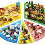 Сочетаемость продуктов питания, как способ борьбы с целлюлитом